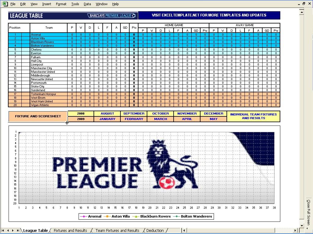 Jadwal liga inggris 20082009 premier league benehal share this stopboris Image collections